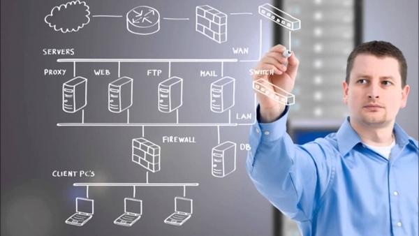 Внедрение IT проектов
